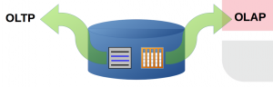 Oracle-Inmemory-OLTP-and-OLAP